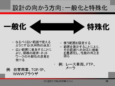 D1:図7