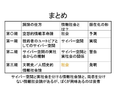 D1:図1:鈴木健フリップ