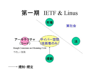 D1:図2:鈴木健フリップ
