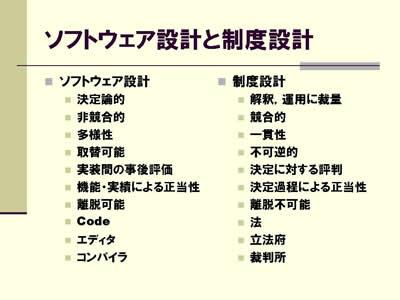 図:ソフトウェア設計と制度設計