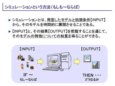 図:シミュレーションという方法(もしも~ならば)