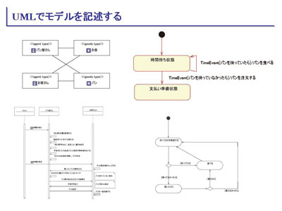 図:UMLでモデルを記述する