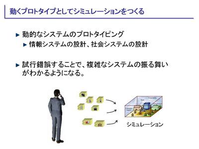 図:動くプロトタイプとしてシミュレーションをつくる