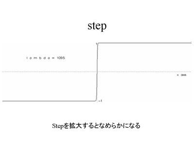 図:step