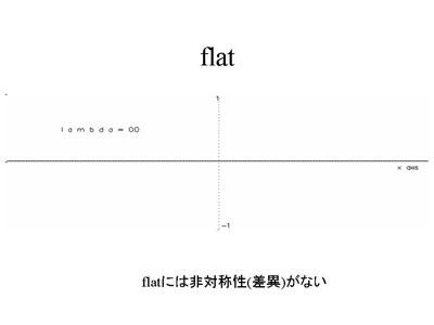 図:flat