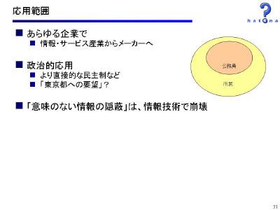 図:応用範囲