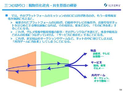 図:脱物質化社会・共生基盤の構築(1)