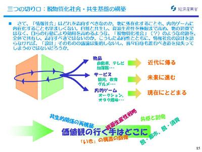 図:脱物質化社会・共生基盤の構築(2)