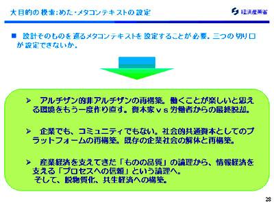 図:メタコンテキストの設定