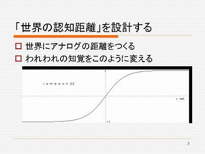 図:「世界の認知距離」を設計する