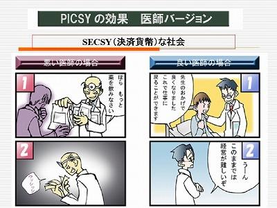 図:SECSY