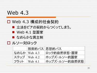 図:Web 4.3
