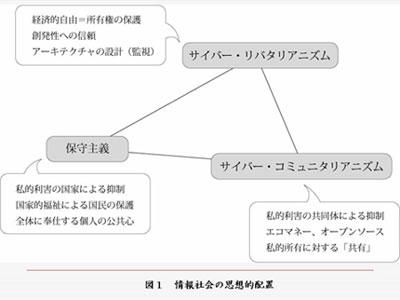 E1:図1